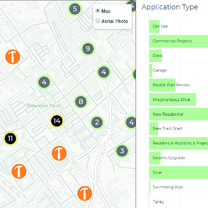 City of Hayward Open Data